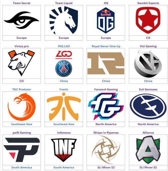 epicenter major, dota2 турниры, москва киберспорт