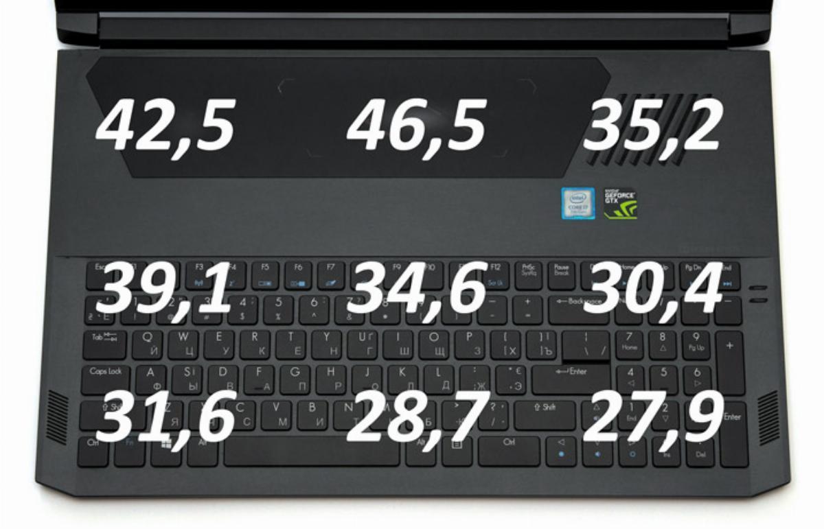 игровой ноутбук Acer Predator Triton 700, ноутбук Acer Predator Triton 700, игровые ноутбуки 2018, мощный игровой ноутбук