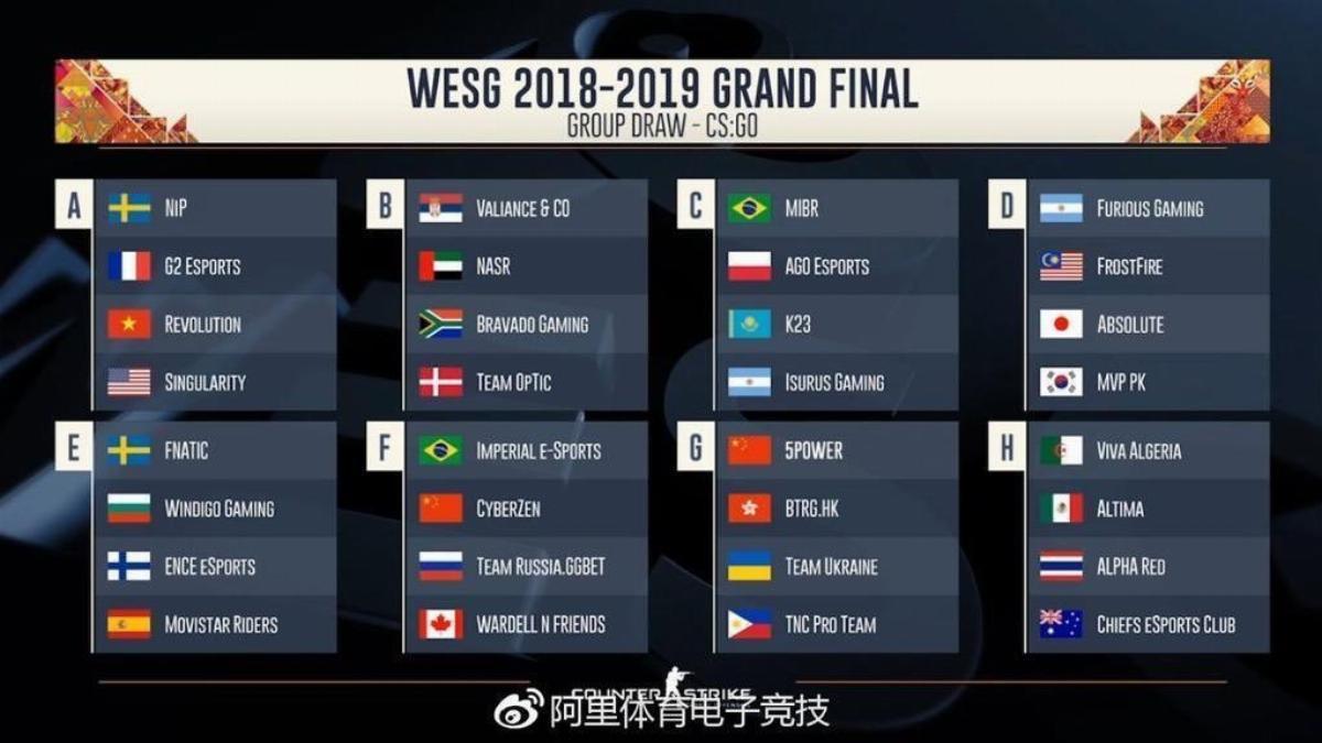 WESG 2018 Global Finals, команды WESG 2018 Global Finals