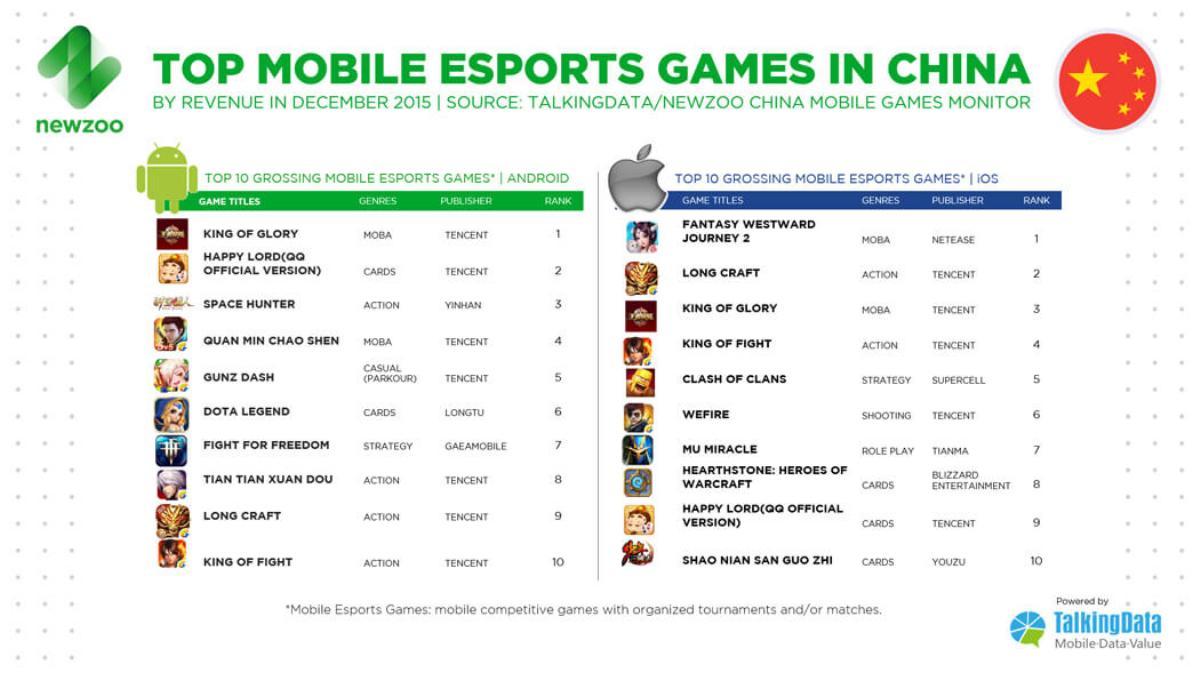 мобильный киберспорт, pubg moblie, мобильные игры, киберспорт, Arena of Valor