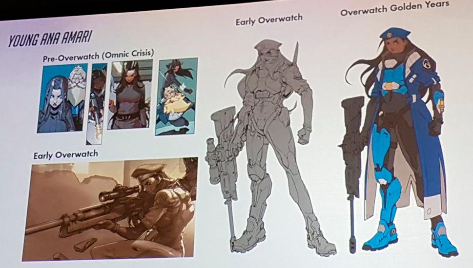 Overwatch, герои Overwatch, истории героев, Анна Overwatch, Игра Overwatch
