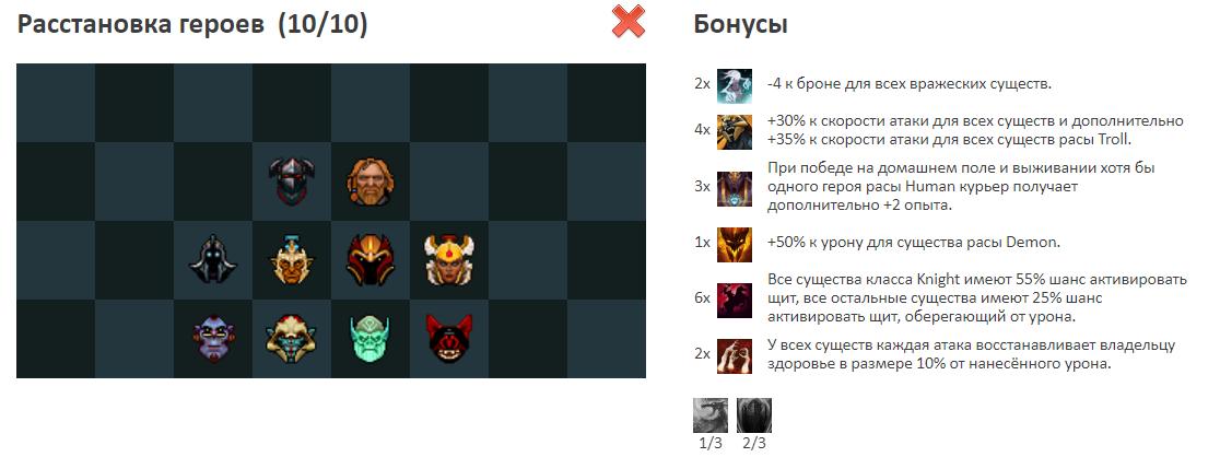 Dota Auto Chess, Dota Auto Chess стратегии, гайд dota auto chess