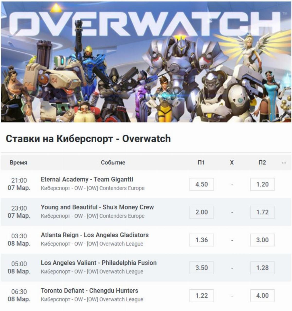ставки на overwatch, ставки на киберспорт