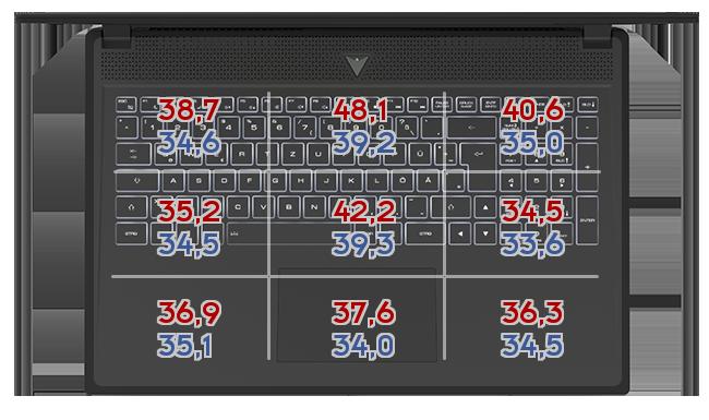 Razer Blade 15, игровой ноутбук Razer Blade 15, Razer Blade 15 обзор, Razer Blade 15 цена, характеристики Razer Blade 15